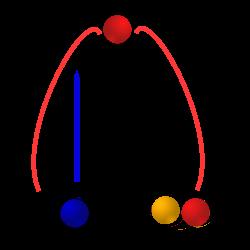 Žonglerský tenis 2in1 - 1.část
