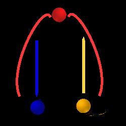 Žonglerský tenis 2in1 - 2.část