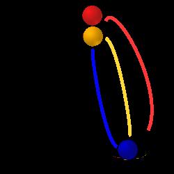 Multiplex - 2.část