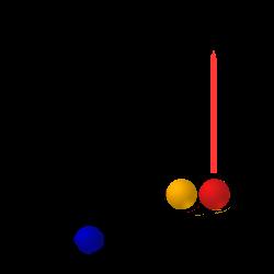 Ojoj - obrácené jojo - 1.část