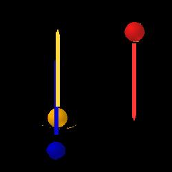 Ojoj - obrácené jojo - 2.část